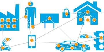 The Consumerization of IoT