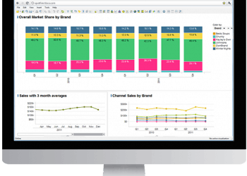 Spotfire X – Quick start to becoming an analytics expert in seconds